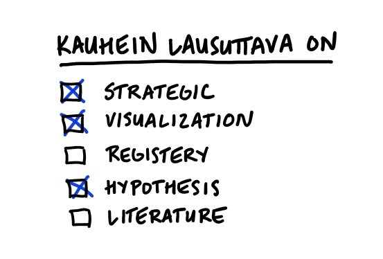Kauhein lausuttava on: strategic, visualization, registery, hypothesis, literature